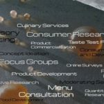 consumer research definition